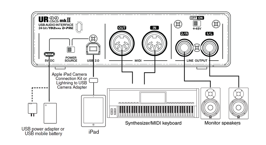 Diagram Of Apple Ipad Auto Electrical Wiring Diagram Http Maishacare Org Wiring Diagram Diagram Of Apple I Apple Ipad Electrical Wiring Diagram Ipad Models
