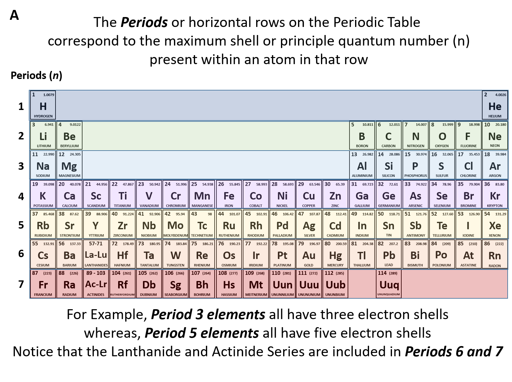 Atomic Number 8 In Periodic Table