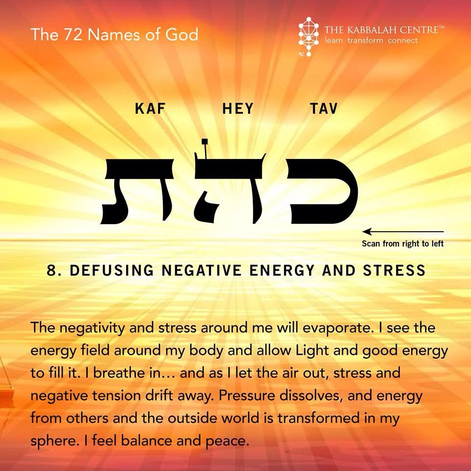 Caf Hey Tav Kabbalah Names Of God Prayer