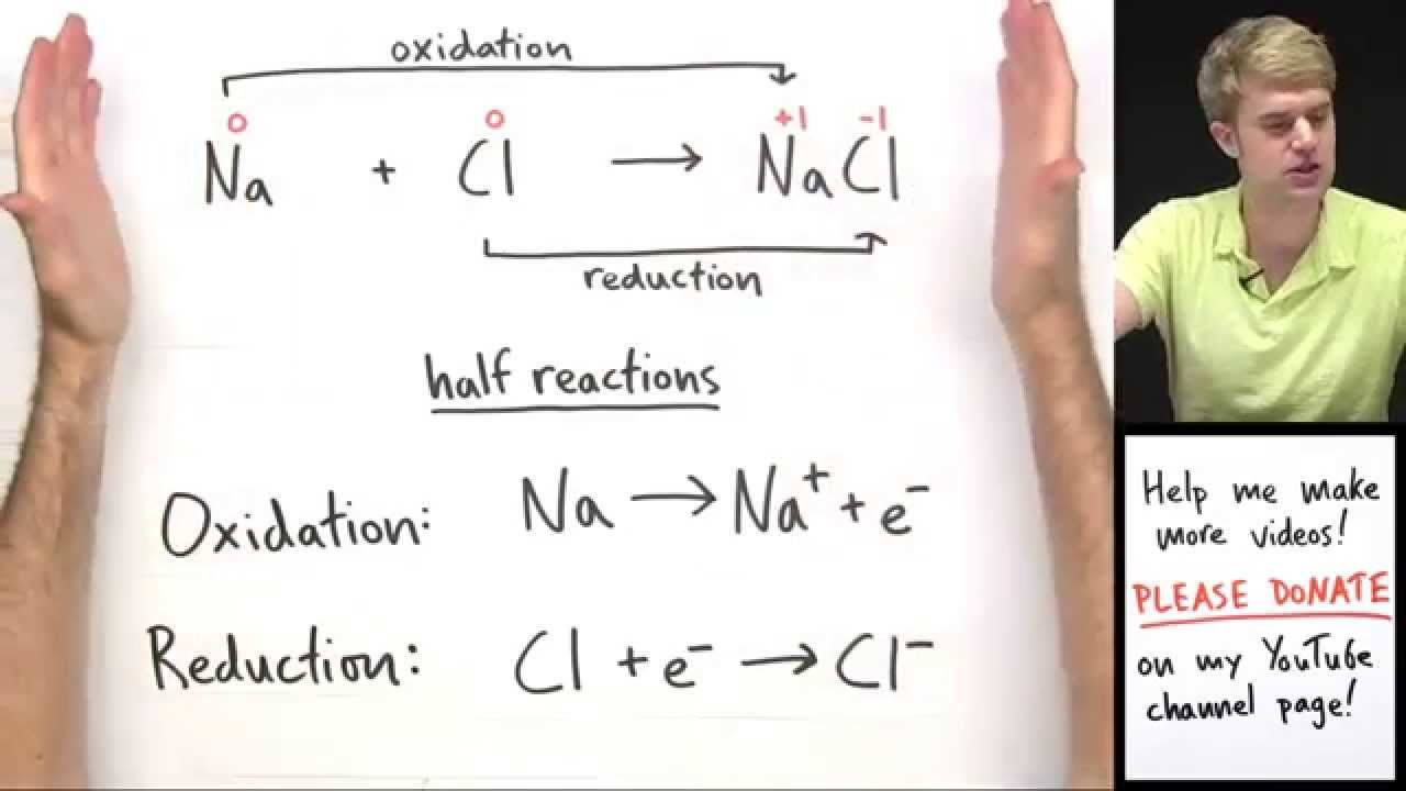 Introduction To Oxidation Reduction Redox Reactions Redox Reactions Chemistry Textbook Studying Tricks