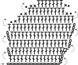 Cómo hacer un elefante en crochet - VIX | 269x320