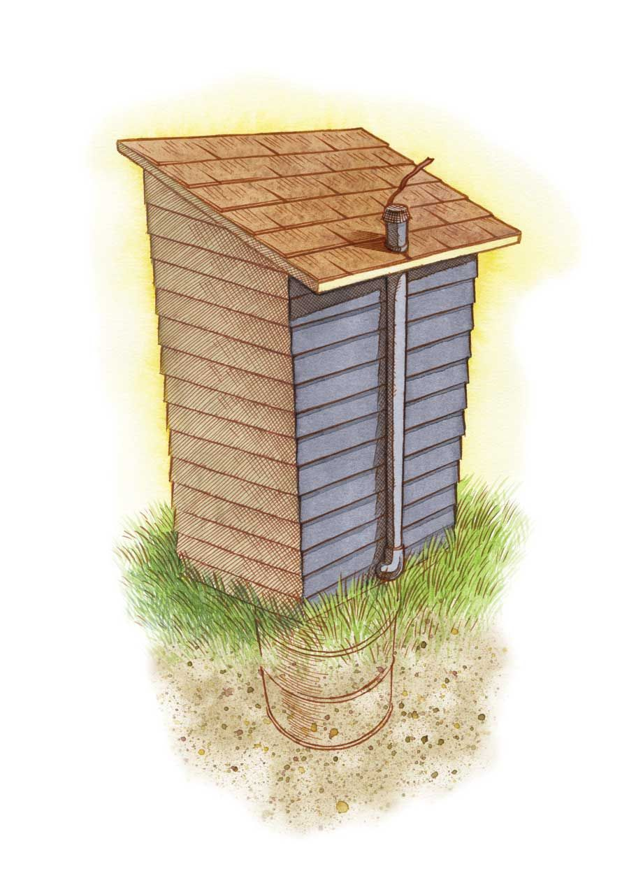 78 best images about privy's and outhouses on pinterest | chicken