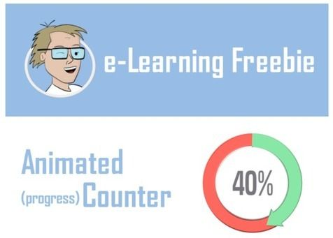 Storyline 2: Animated Progress Counter Template - E-Learning Heroes