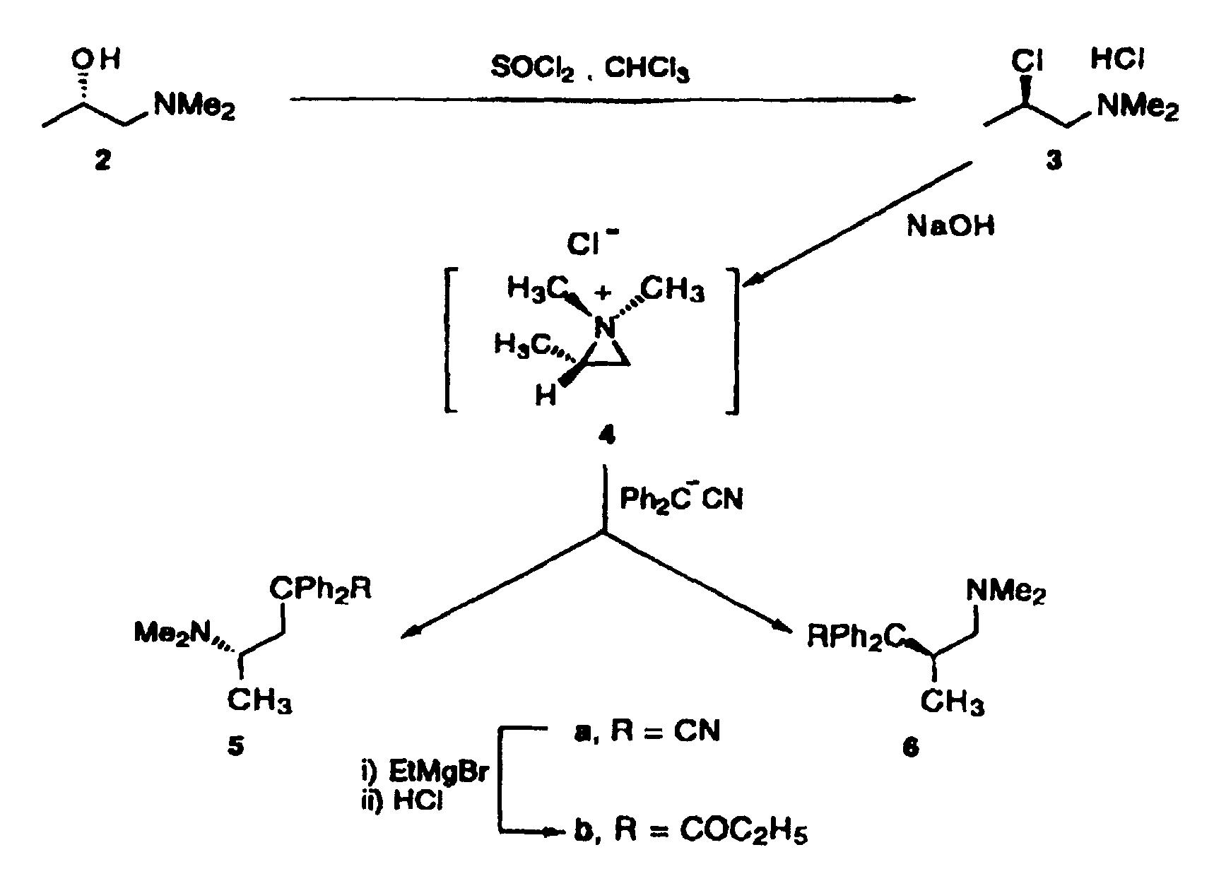 Methadone Synthesis Reaction Chemistry Methadone