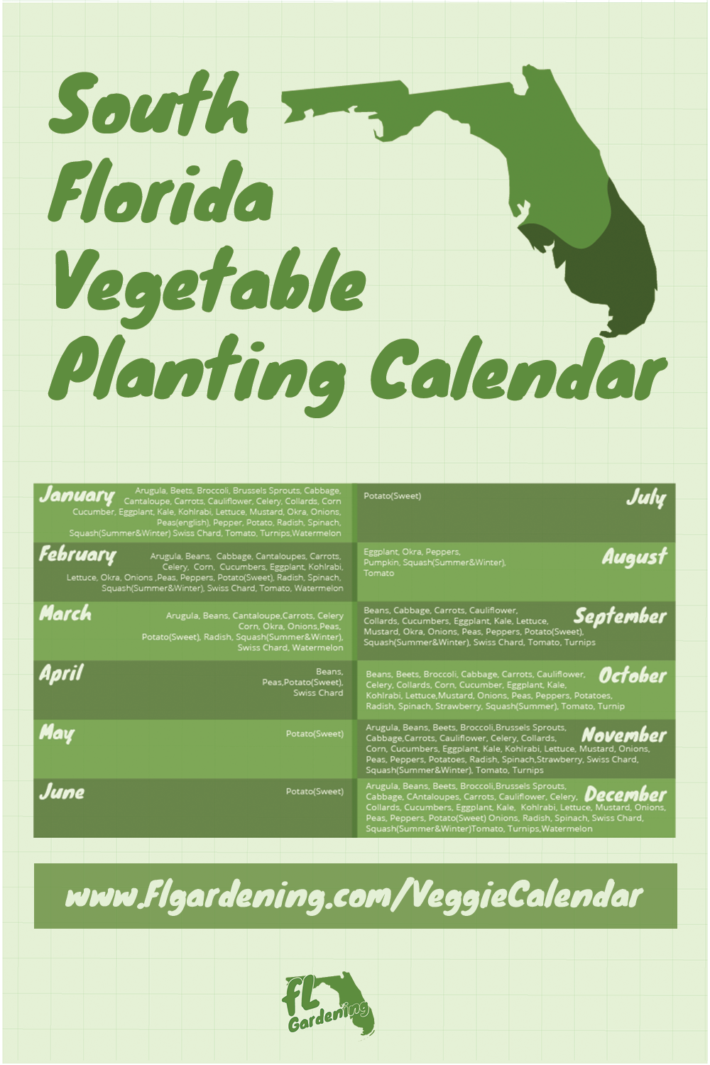 9461c426e3af711992dca309dc3673f9 - Gardening In South Florida What To Plant
