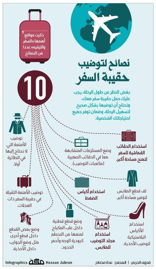 نصائح لتوضيب حقيبة السفر Travel Infographic Travel And Tourism Travel Advice