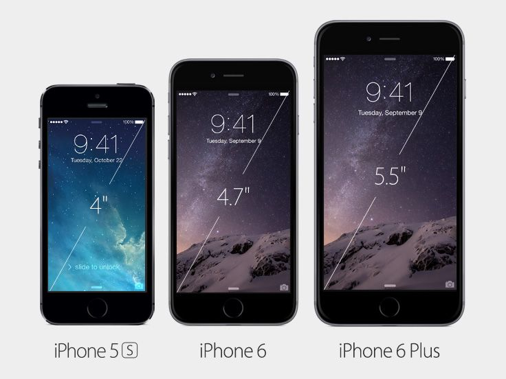 Iphone 6 Has A 4 7 Inch Display Iphone 6 Plus Has A 5 5 Inch Display Iphone 6 Plus Iphone Unlock Iphone