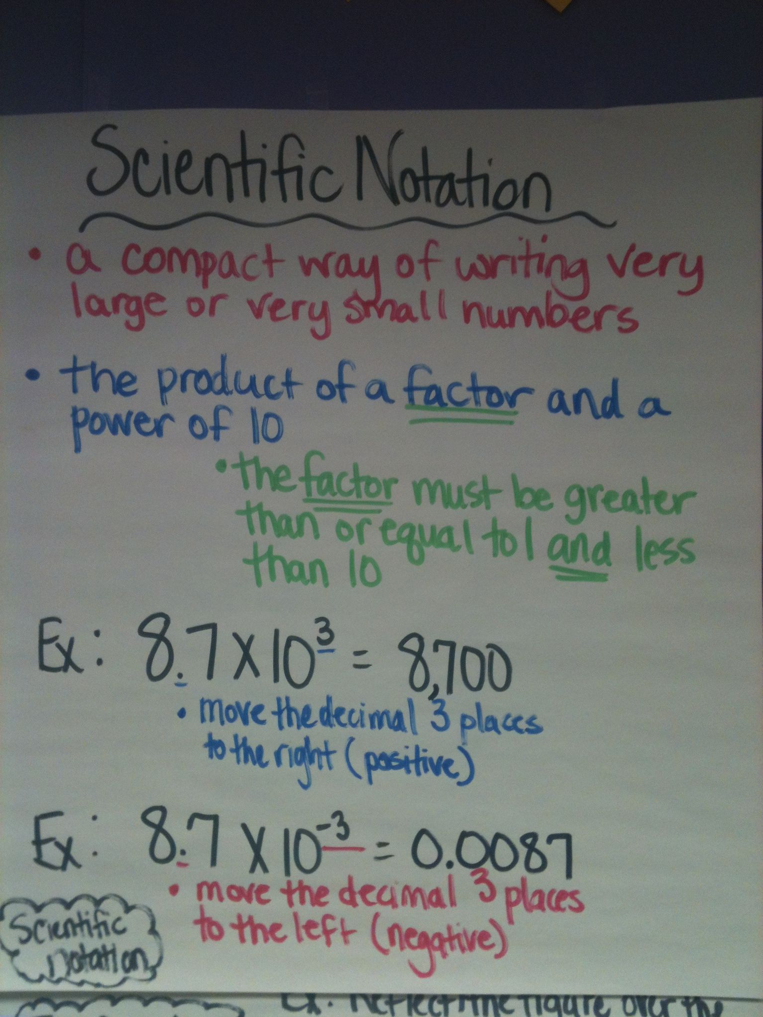 Heres An Anchor Chart On Scientific Notation Exponents