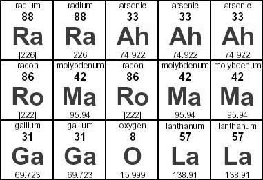 Gaga chemistry bad romance laugh a little pinterest lady gaga lyrics in the periodic table haha urtaz Choice Image