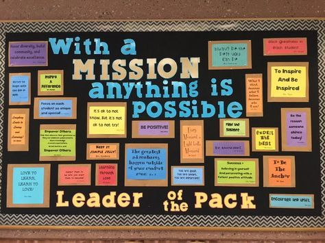 Image result for Leader in Me Bulletin Boards in ...