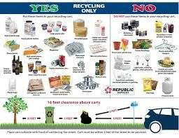 recycling signs for kids - Google Search