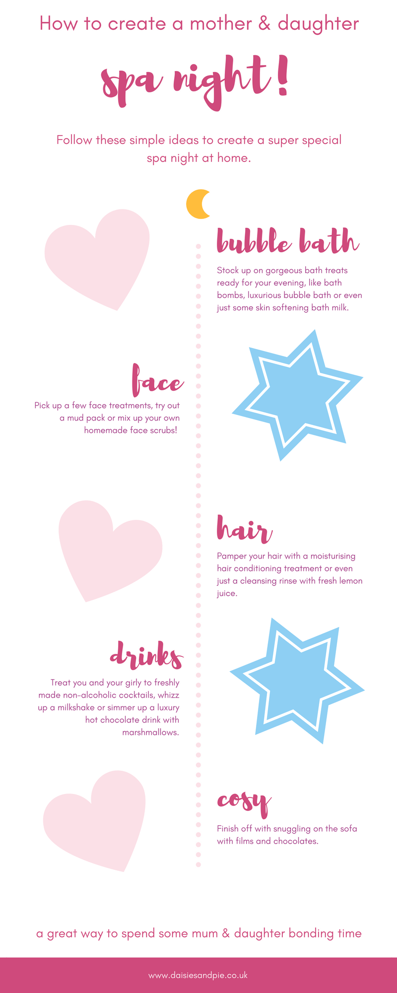 How to plan a mum and daughter spa day at home | Spa and Bonding ...