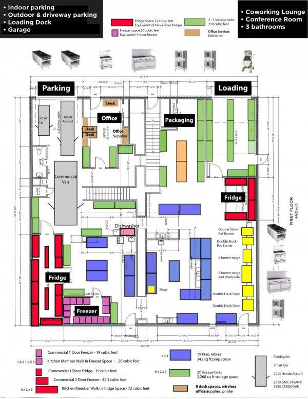 Commercial Kitchen Floor Plan unionkitchen floorplan2 | kitchens incubator demonstration