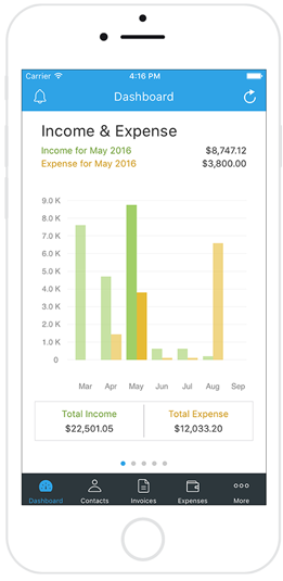Invoice App For Iphone Zoho Invoice Freelance Work Pinterest - Creating an invoice for freelance work