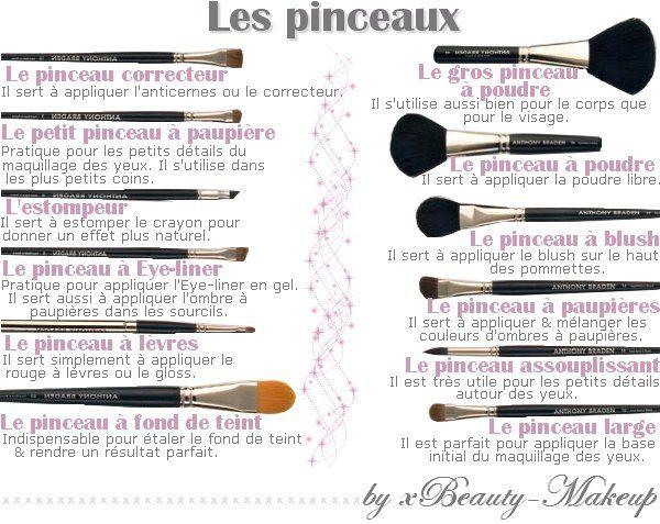 Les diff rents pinceaux pour le make up make up pinterest pinceaux maquillage et beaut - Pinceaux maquillage utilisation ...