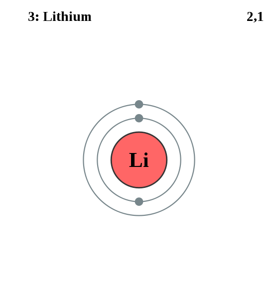 See The Electron Configuration Of Atoms Of The Elements Graphics