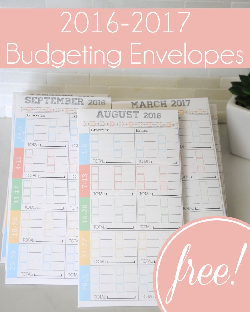 how to work a budget out