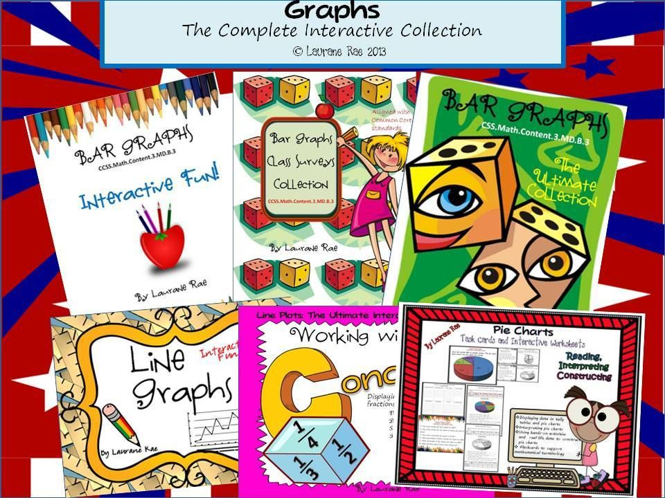 Great quality and value for this whopping 286 page unit on graphing!   The unit features highly interactive activities on creating and interpreting bar graphs, pictographs, line graphs, line plots and pie charts (recently added).
