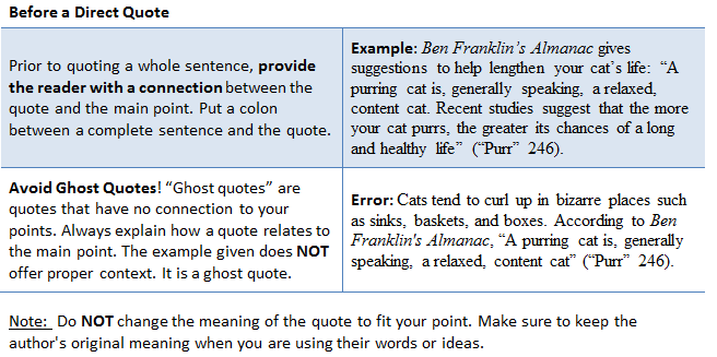 How Do I Integrate Source In Mla Formatting Cwi Be An Example Quote Within A Indirect Quotes To Paraphrase Text