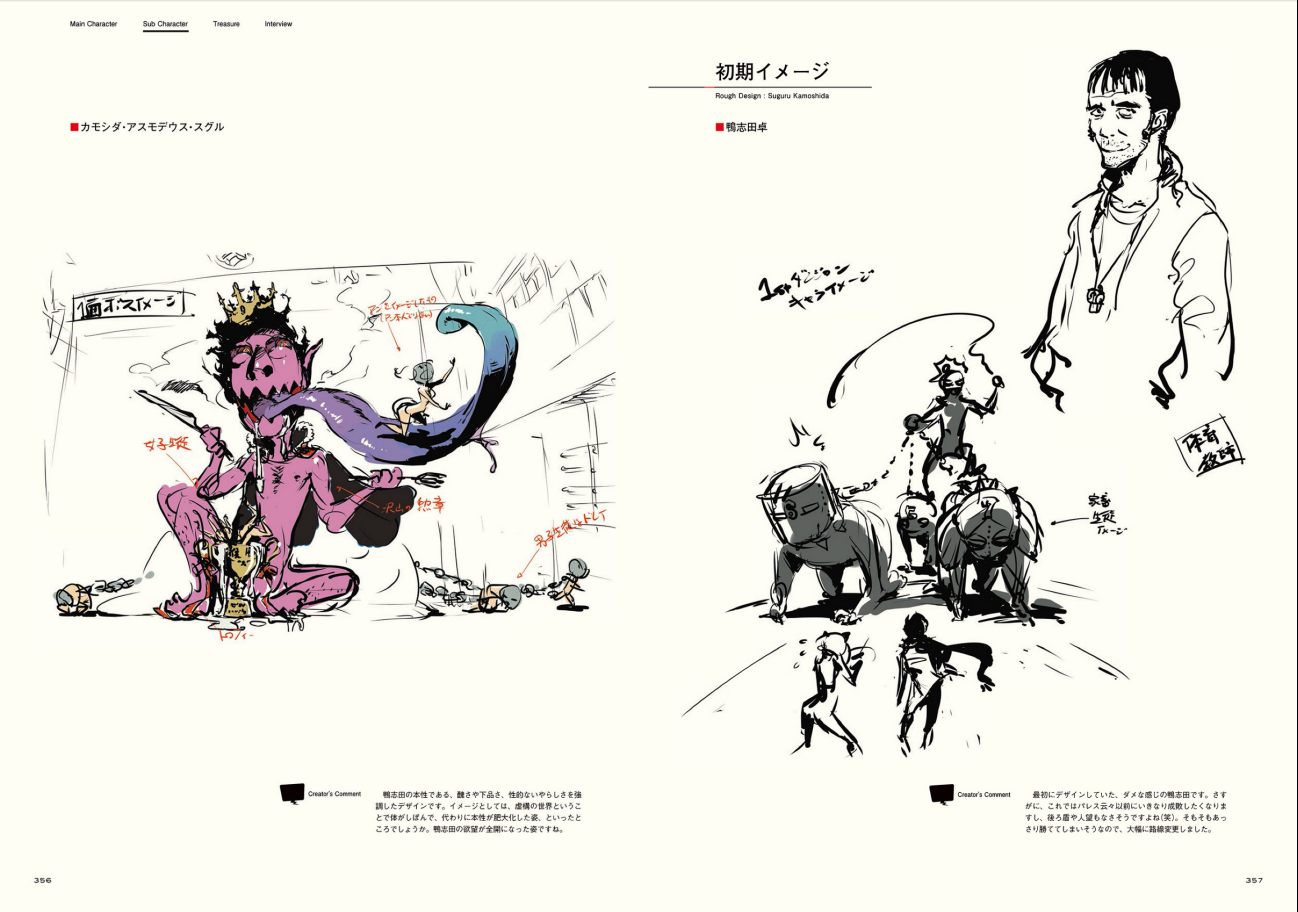 Shadow Kamoshida Concept art | Book art, Persona 5, Persona
