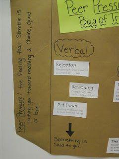 Elementary School Counselor S Blog Peer Pressure Bag Of Tricks Elementary Counseling Counseling Lessons Peer Pressure