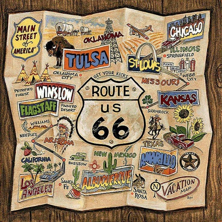 Mother road poster reproduction. Route 66