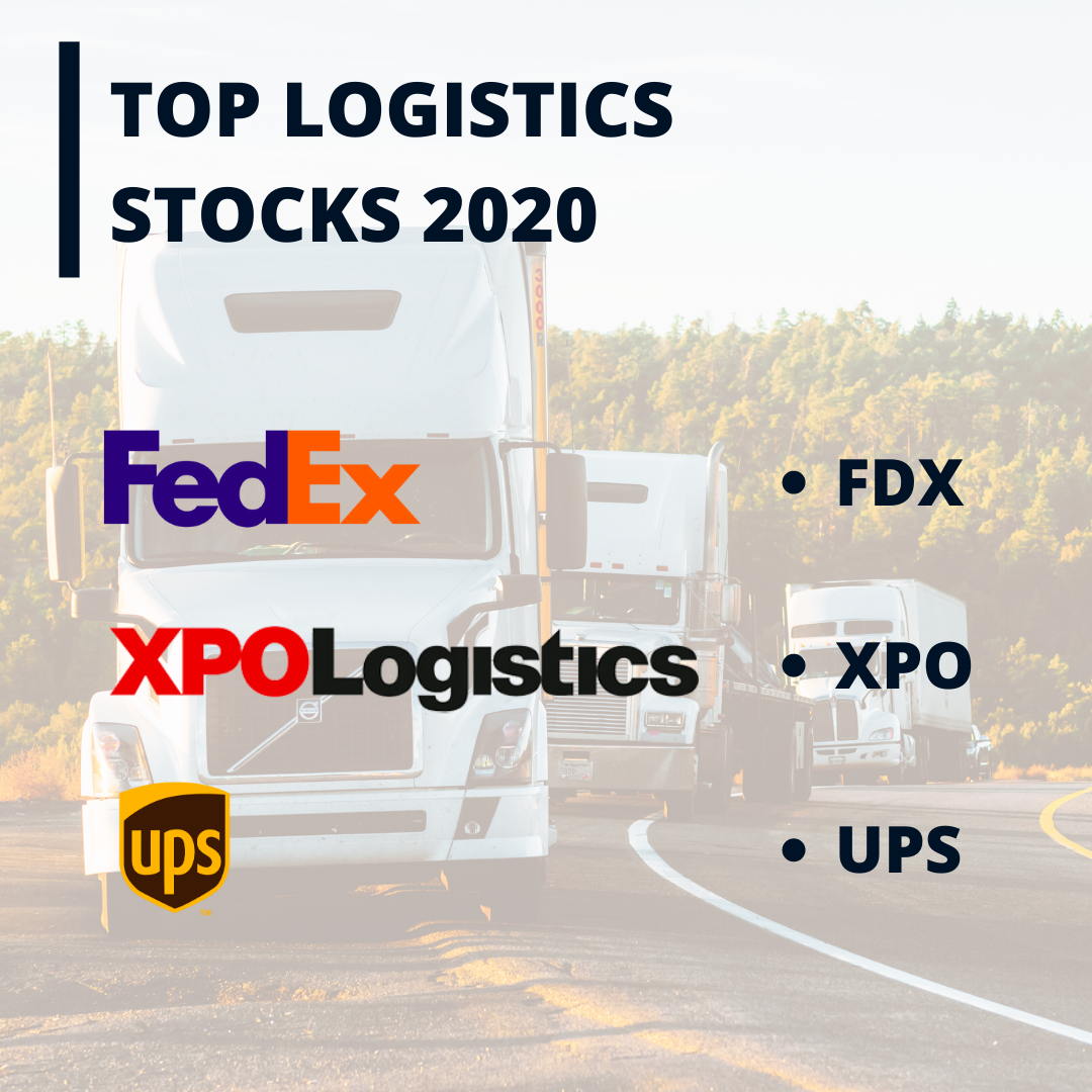 Top 3 Logistics Stocks For 2020 Finance Investing Investing Logistics