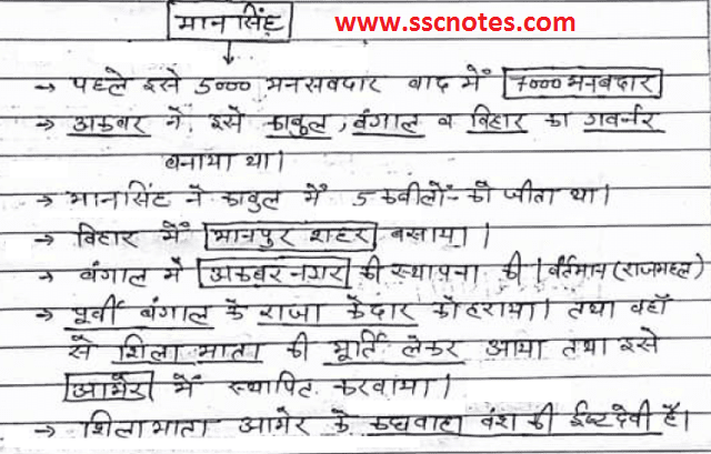Rajasthan History Handwritten Notes in Hindi PDF Download | SSC
