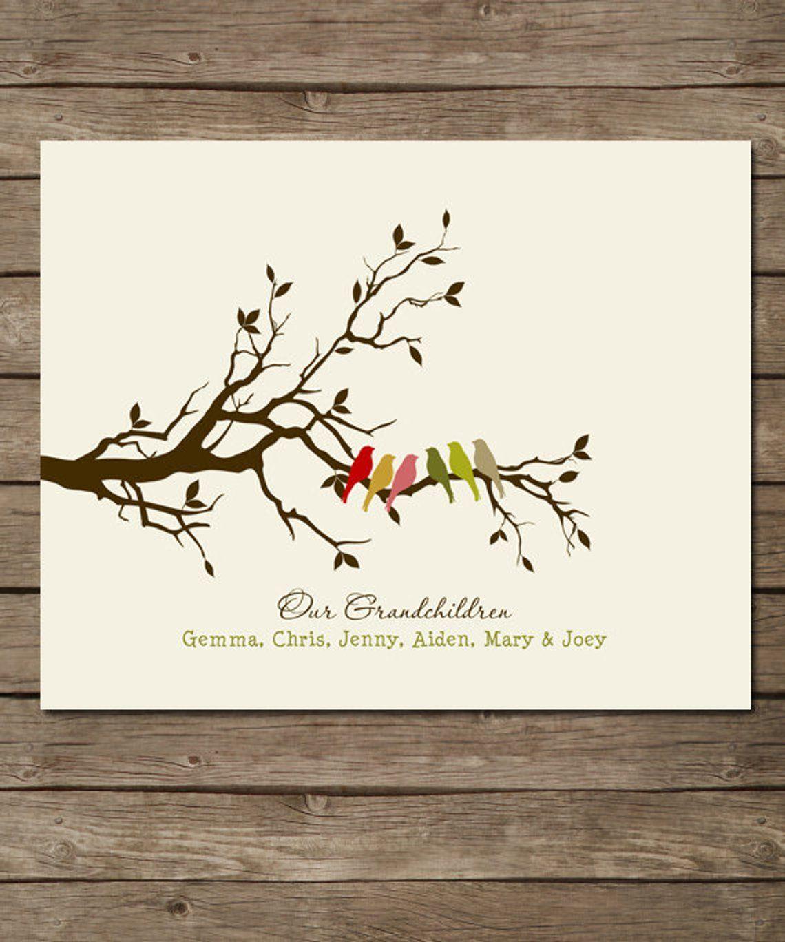 GRANDMA gift - NANA personalized print - Custom Gift for Grandmother - Birthday - Mother's Day - Christmas - Grandkids Names colors 8 x 10 #bestgiftsforgrandparents