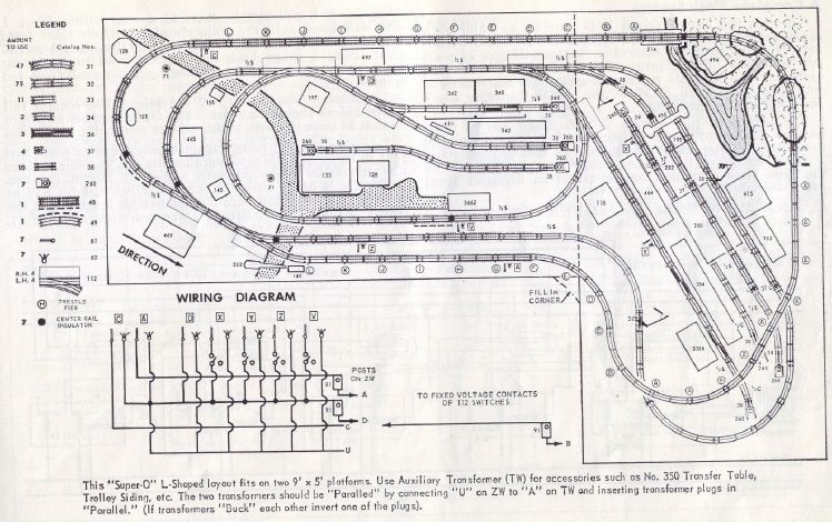 1957 super o layout lionel trains layout, model railway track plans, model  train layouts