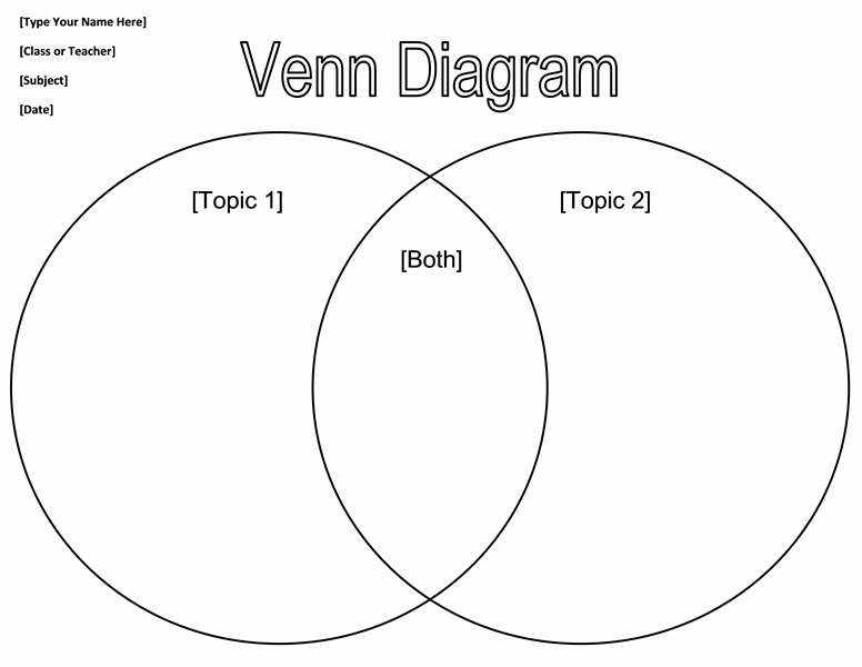 Related Pictures Venn Diagram Blank Venn Diagrams  TeacherS Life
