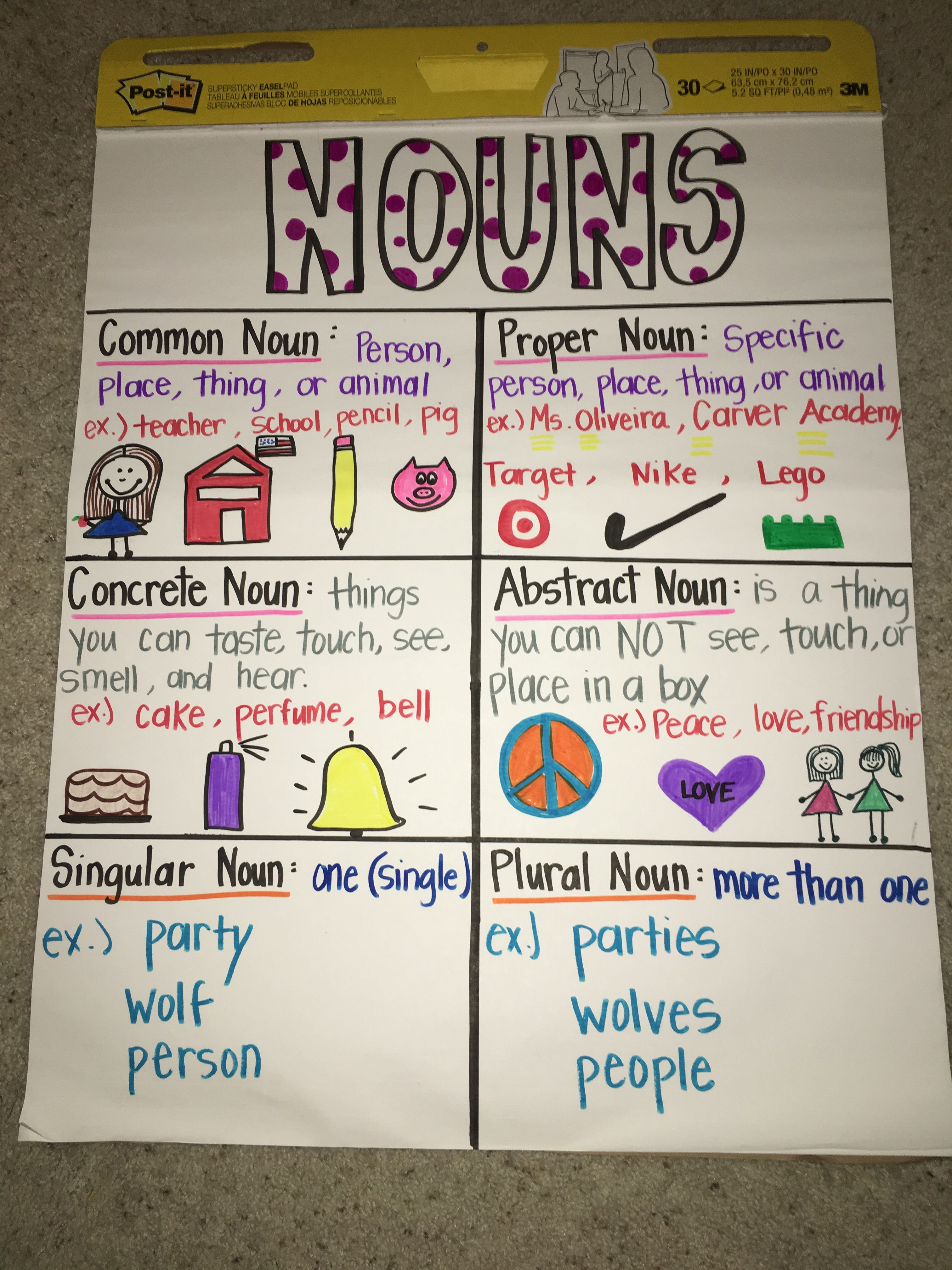 Nouns Common Proper Abstract Concrete Singular And Plural