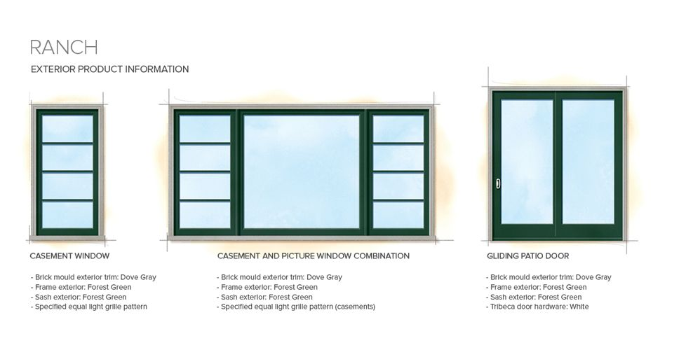 Ranch home style exterior window door details new house for Window styles for homes