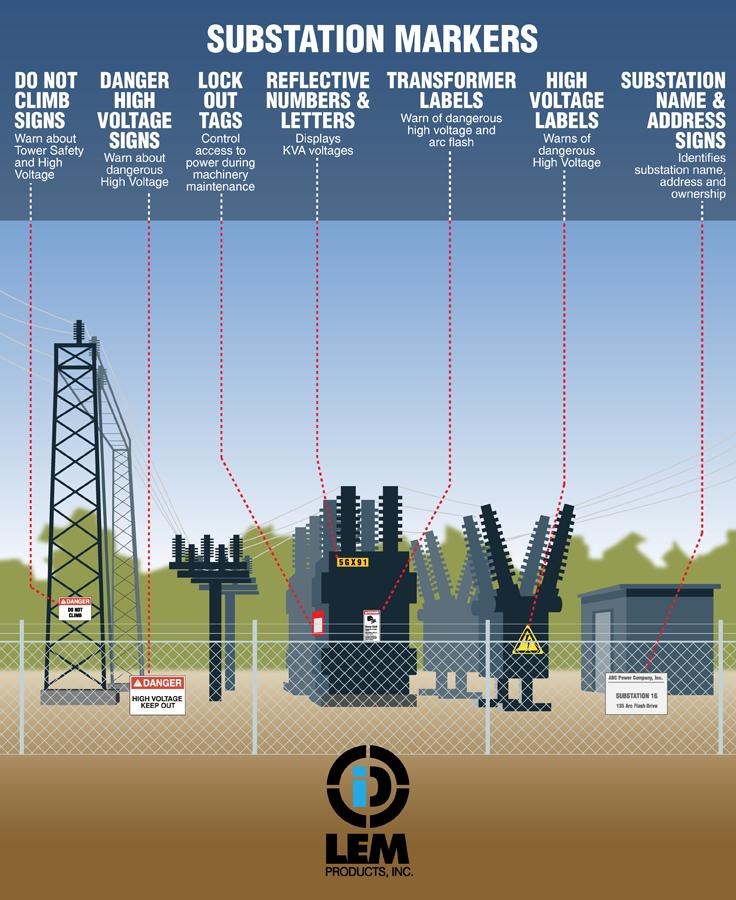 Wiring Diagram Further Mixer Subwoofer Wiring Diagram On Wiring