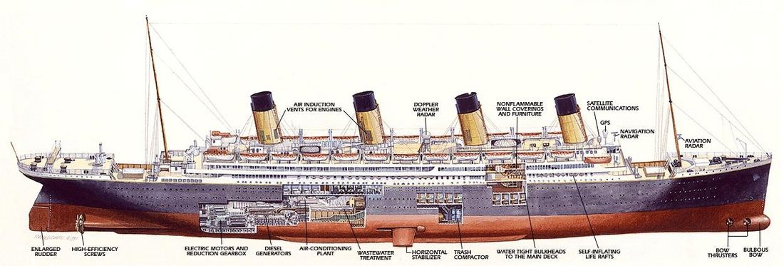 Used As Reference For The Writing Of Depth Of Deception A Titanic