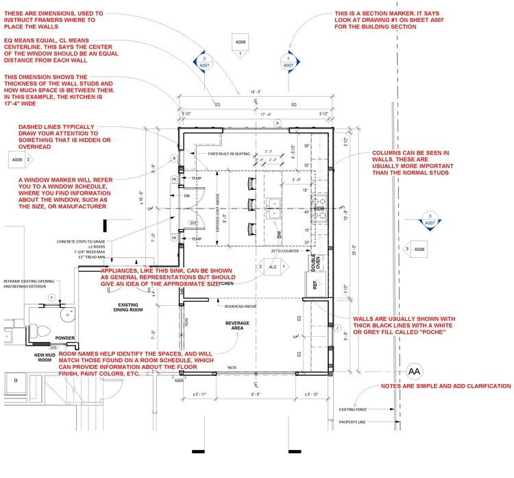 How To Read Floor Plans Mangan Group Architects Residential And Commercial Architects Takoma Park Md Floor Plans Floor Plan Symbols Floor Plan Drawing