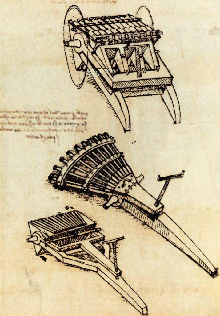 16 Leonardo Inventions Ideas Leonardo Inventions Leonardo Da Vinci