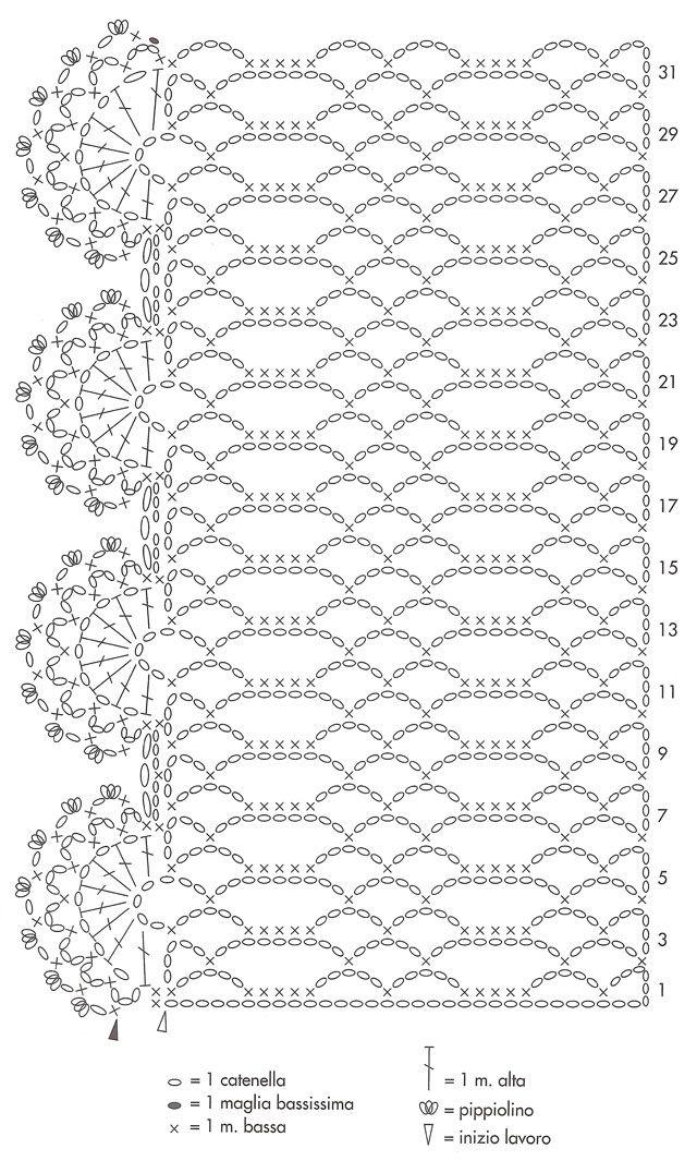 Patrón de crochet borde Stitch | crochet stitches | Pinterest ...