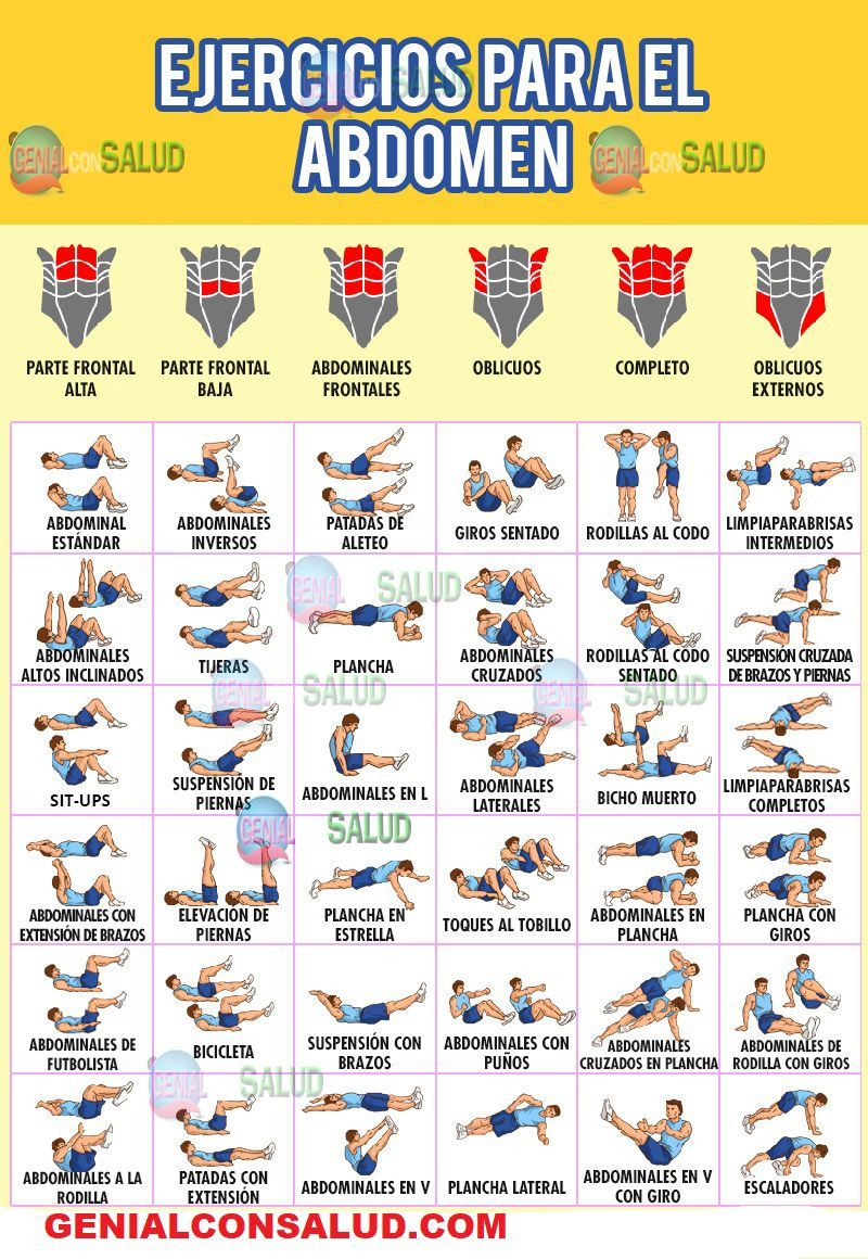 36 ejercicios PARA EL ABDOMEN. aquí veras en la fotos una series de ejercido que te ayudaran a tener...