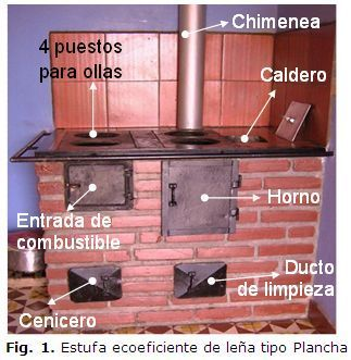 Fig 1 estufa ecoeficiente de le a tipo plancha marcelo - Como hacer una cocina de lena ...