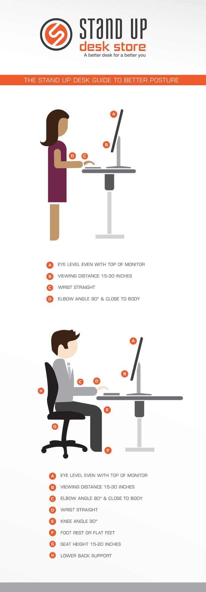 Health Benefits Of Standing Desks Separating Hype From Reality Stand Up Desk Standing Desk Benefits Diy Standing Desk