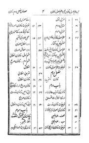 Majmua Ilm e Ramal, Ilm e Ramal Book in Urdu, مجموعہ علم