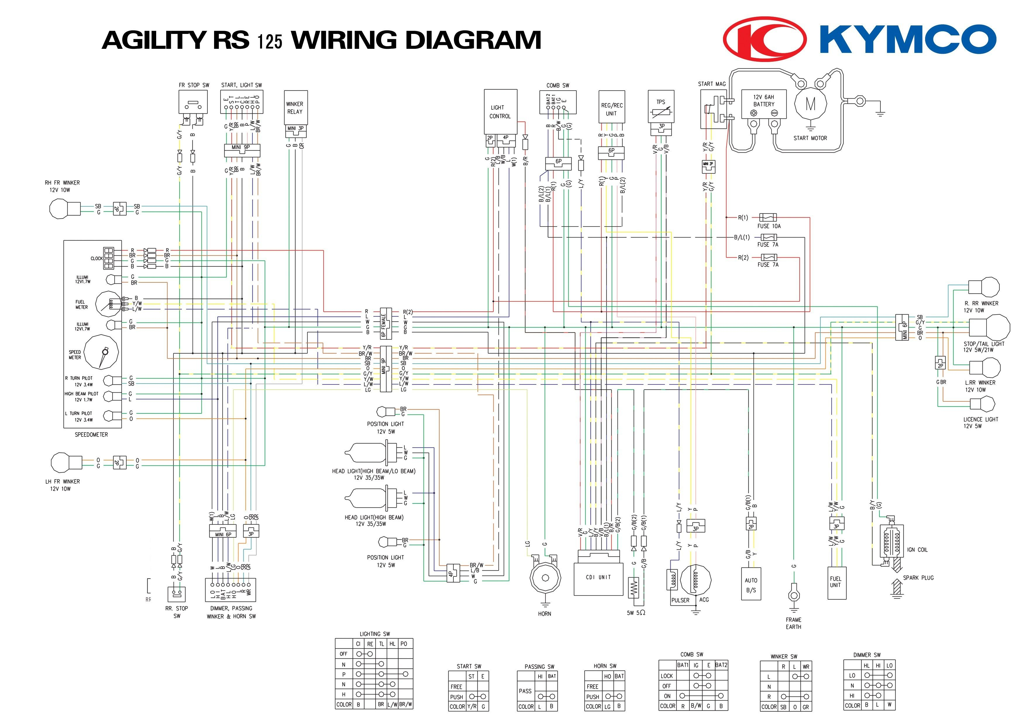 Unique Lambretta Ac Wiring Diagram #diagramsample #