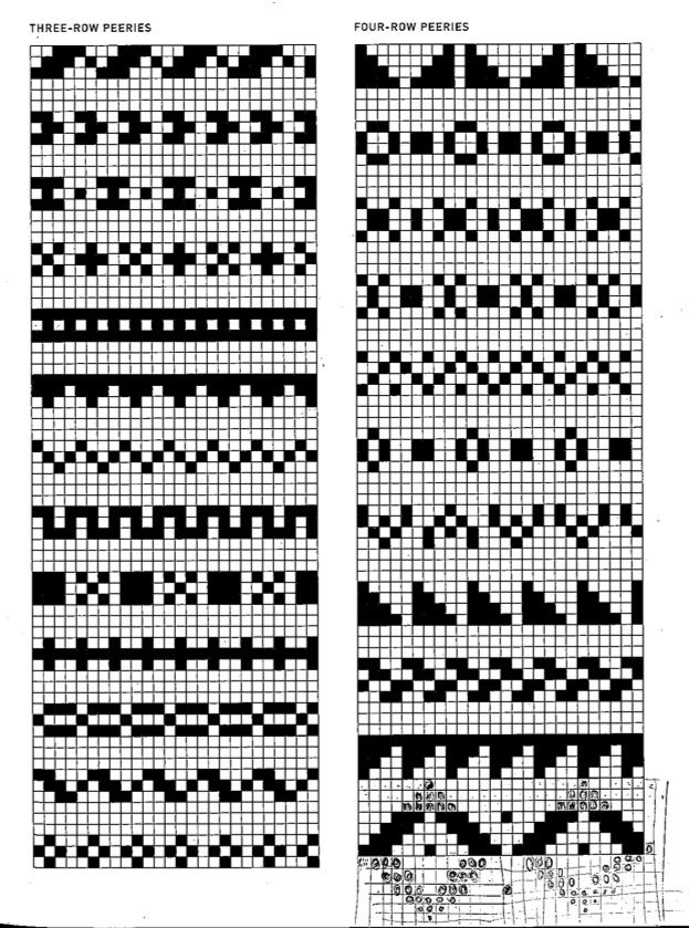 More knitting projects… | Fair isle chart, Fair isles and Chart
