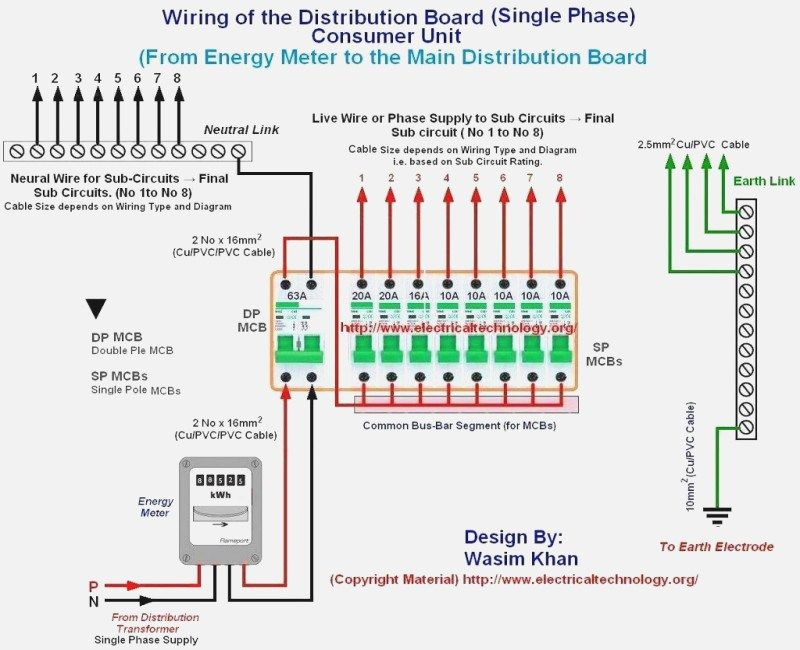 Ups connection for home shock stunning inverter wiring diagram ups connection for home shock stunning inverter wiring diagram contemporary images on design ideas 25 asfbconference2016 Image collections