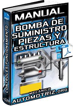 Descargar Manual Completo de Sistema de la Bomba de Suministro – Piezas, Estruct…