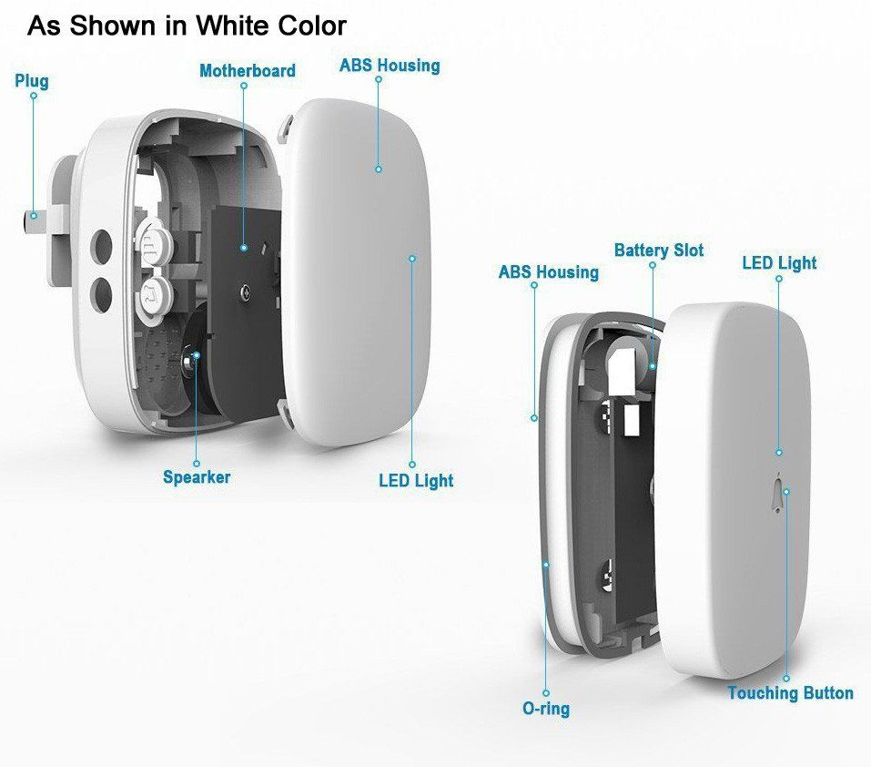 Wireless doorbell is an ideal unit for easily installing a doorbell without the hassle of wiring. Simply plug the receiver to an AC outlet and mount the transmi