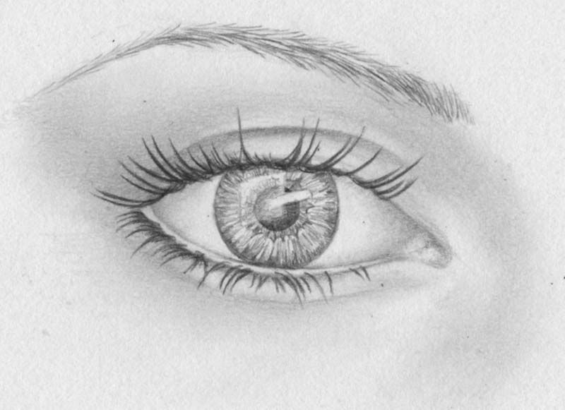 Zeichnen lernen - Augen, Pupille, Iris - Tutorial in 2019 ...