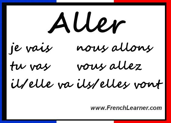 Aller Conjugation Chart How To Speak French Conjugation Chart French Lessons