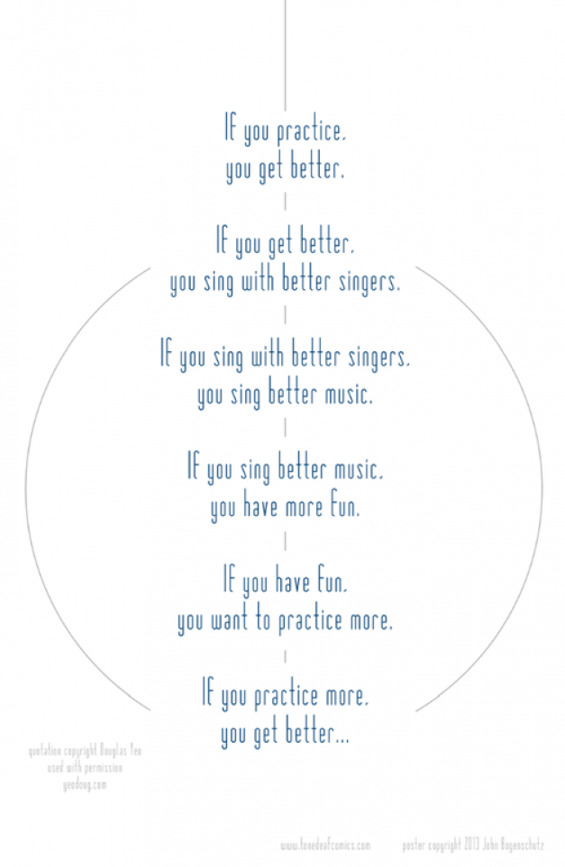 Practice Poster Choir Version Singing Singing Humor Singing